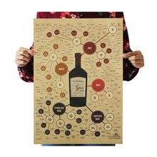 Классификация барного вина, винтажная крафт-бумага, киноплакат, украшение для дома, художественные журналы, ретро плакаты и принты