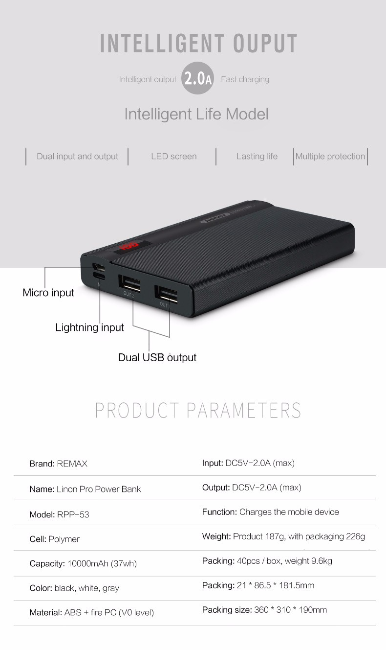 original Remax rpp53 10000mAh ABS Power Bank External Battery Bank Dual USB  Fast Charging For iPhone For Sansung Smart Phones|battery phone|battery  forbatteries batteries - AliExpress