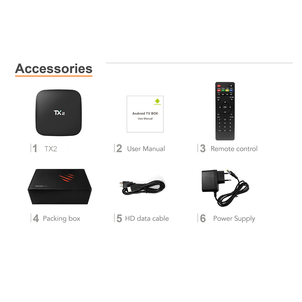TX2 KimTin android tv box