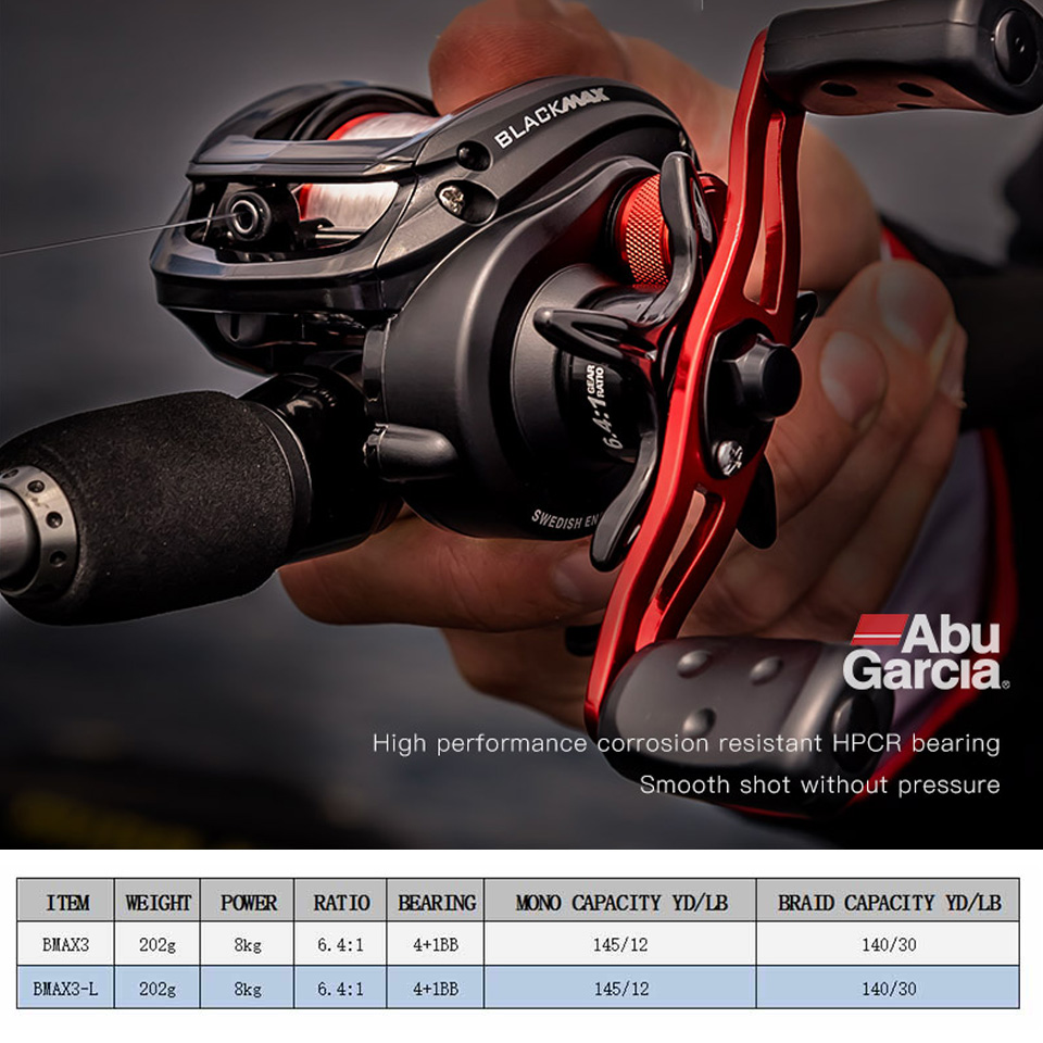 NEW Style Abu Garcia Fishing Water Drop Reels BMAX3 BMAX3-L Right Left Luya Round Metal Fishing Reel