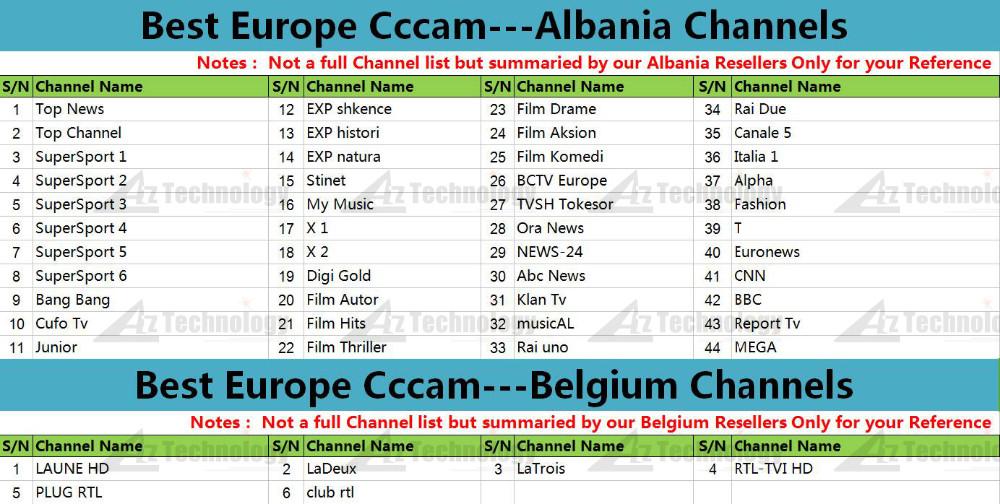 Albania-Belgium-Channels