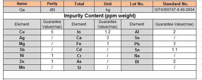 Галлий Металл 99.99% чистый 250 грамм, Changsha богатый цветных металлов Co., Ltd