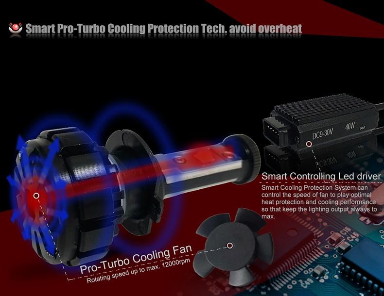 CNSUNNYLIGHT Car Turbo LED Headlight Kit Canbus H7 80W 10000LM Super Bright Replace Bulb with Anti-Dazzle Beam No Error Warning (11)