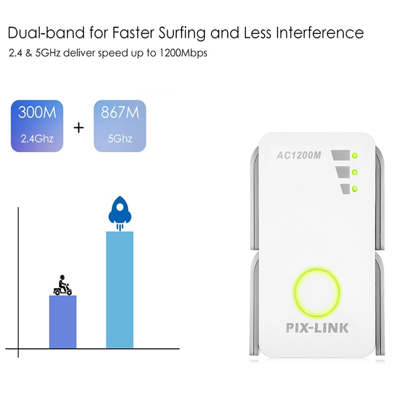 US $11 51 48% OFF New 2 4GHz / 5GHz WiFi Repeater Booster Dual Band AC  1200Mbps Extender Router Wireless Amplifier WPS With 4 High Gain  Antennas-in