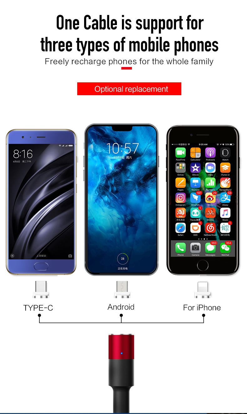 support for three types of mobile phone