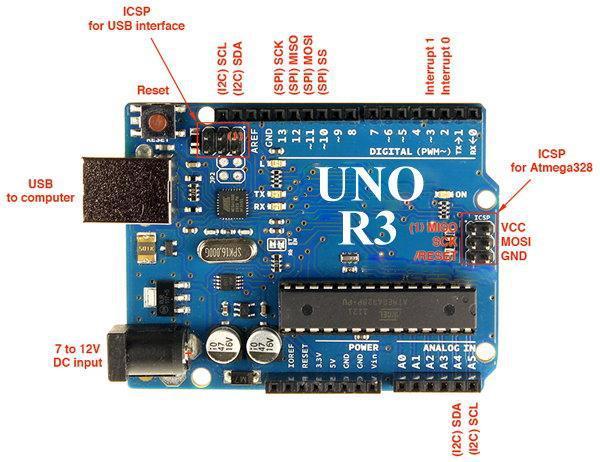 Купить с кэшбэком [Sintron] NEW! Arduino Uno R3 Board Starter Kit + Reference PDF study files