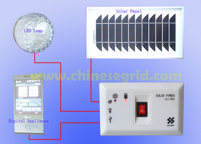 NEW!,Free Shipping,SUN-3WSP MINI Solar System,Wholesale with coupon