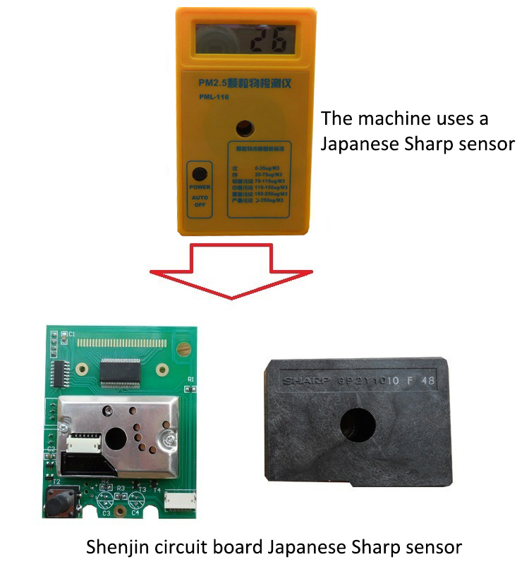 PM2.5 detektoriaus oro kokybės stebėjimo priemonė Dalelių dulkių - Matavimo prietaisai - Nuotrauka 3