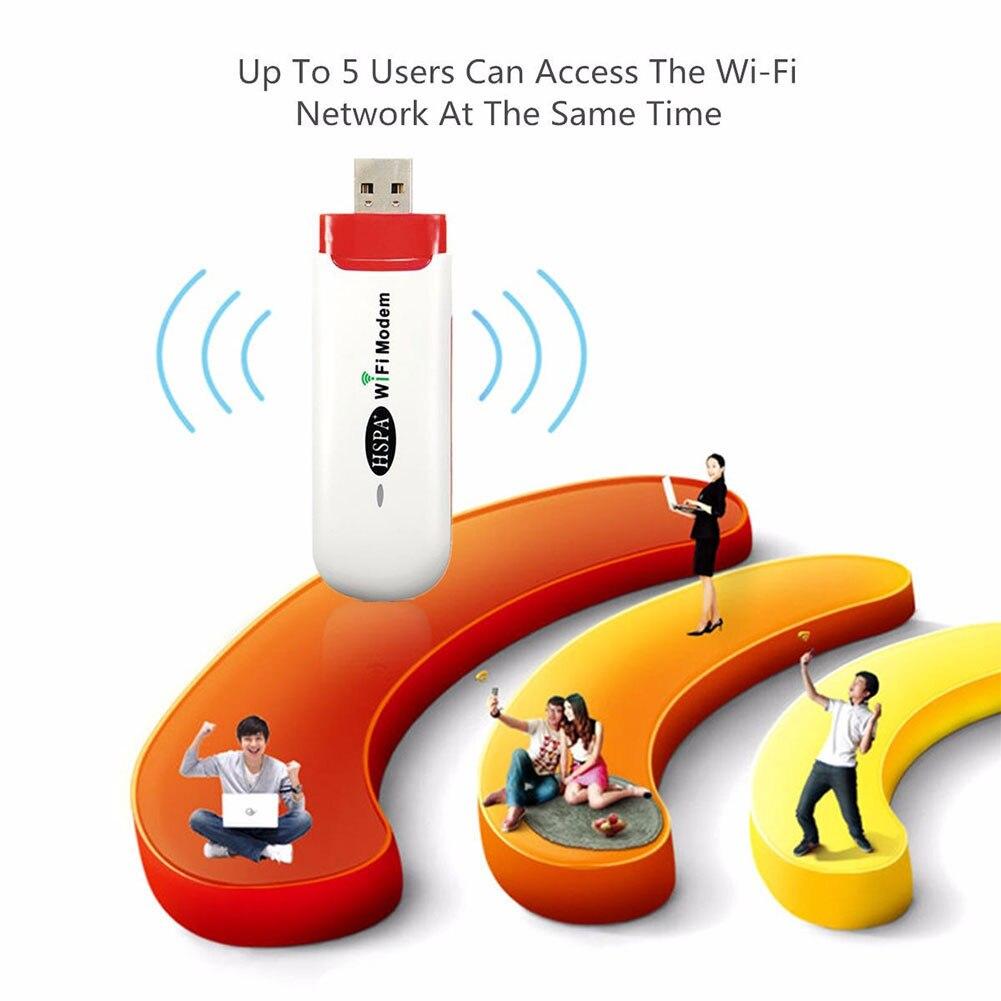 Портативный USB 2,0 порт 3g Wifi маршрутизатор устройство Wi-Fi беспроводная точка доступа поддержка sim-карты роутер USB