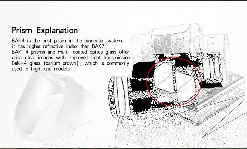 UW015 desc binocular (14)