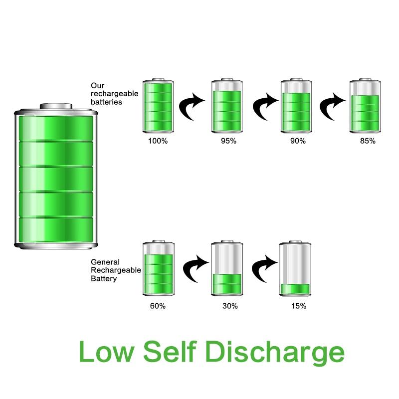 4pcs Soshine 1100mAh 1.2V AAA Battery Ni-MH NiMH Rechargeable Battery for Flashlight Headlamp + Storage Box Battery Case Holder