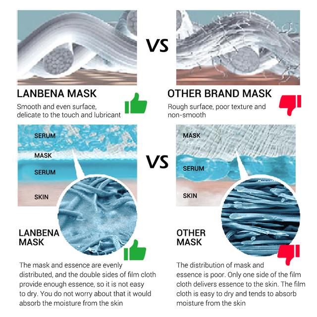 LANBENA Vitamin C Serum Face Mask Whitening Anti Aging Sheet Mask Fresh Fruit Extracts Face Care Brighten Skin Care