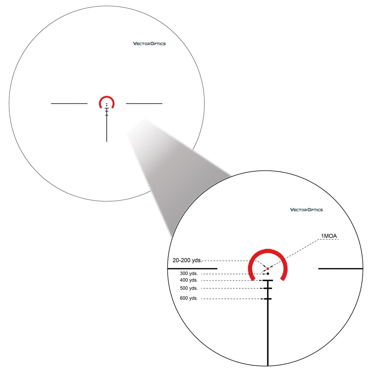 VO Vantage 1-6x24 Reticle Diagram.jpg
