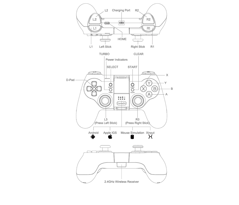 gamesir t1s bluetooth wireless gaming controller gamepad for android Home Entertainment Setup Diagram product overview
