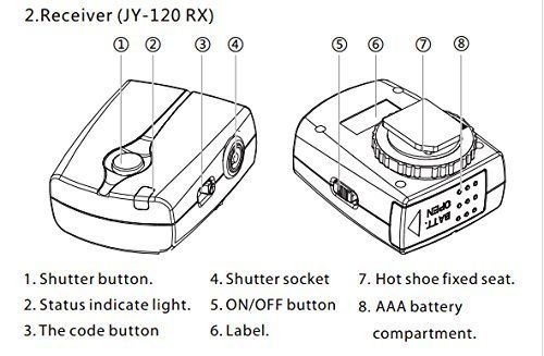 Canon EOS kamera 300D, 350D, 400D, 450D, 500D, 550D, 600D, 650D, 700D - Kamera və foto - Fotoqrafiya 6