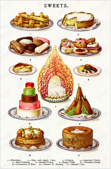 Sweets Cake Dessert Attraction Restaurant Ad Vintage Classic Retro Decorative Poster DIY Wall Canvas Stickers Posters