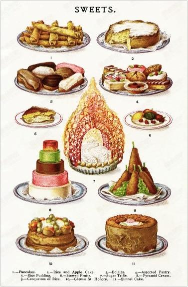 Household Management Book Christmas Cake