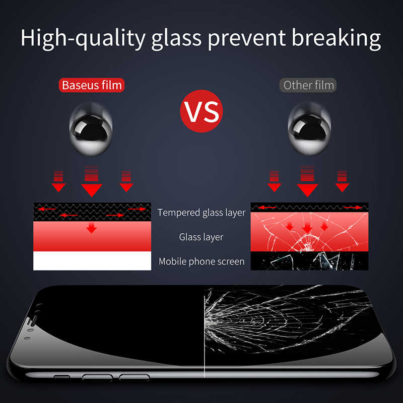 Vidrio Templado Baseus 0,23 MM para iPhone 8 7 6 6s Plus Protector de pantalla suave 3D curvado cubierta completa película protectora frontal de vidrio