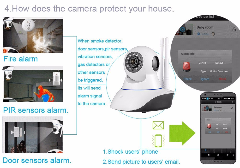 WiFi IP Camera Home Burglar Security smoke fire detector Alarm System+IOSAndroid app remote Control network alarm system 2
