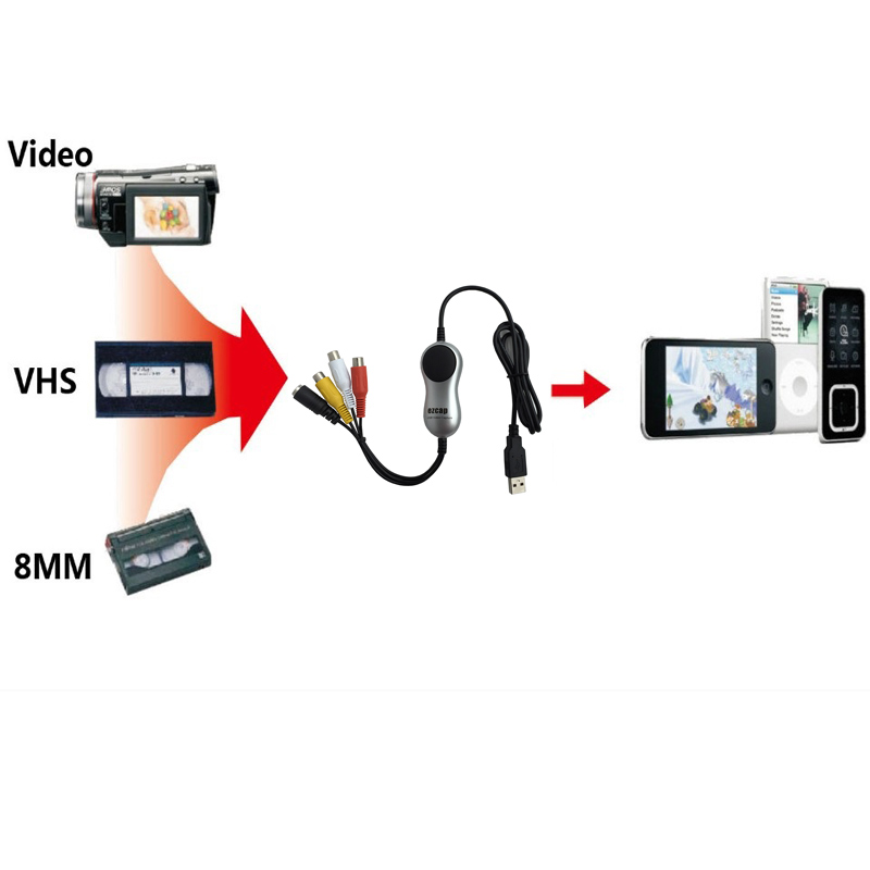 USB2.0 Video Audio Capture card, convert analog Video TV/DVD/Game box/Camcorder/VHS/XBOX/PSP to digital for windows 7 8 10 os.