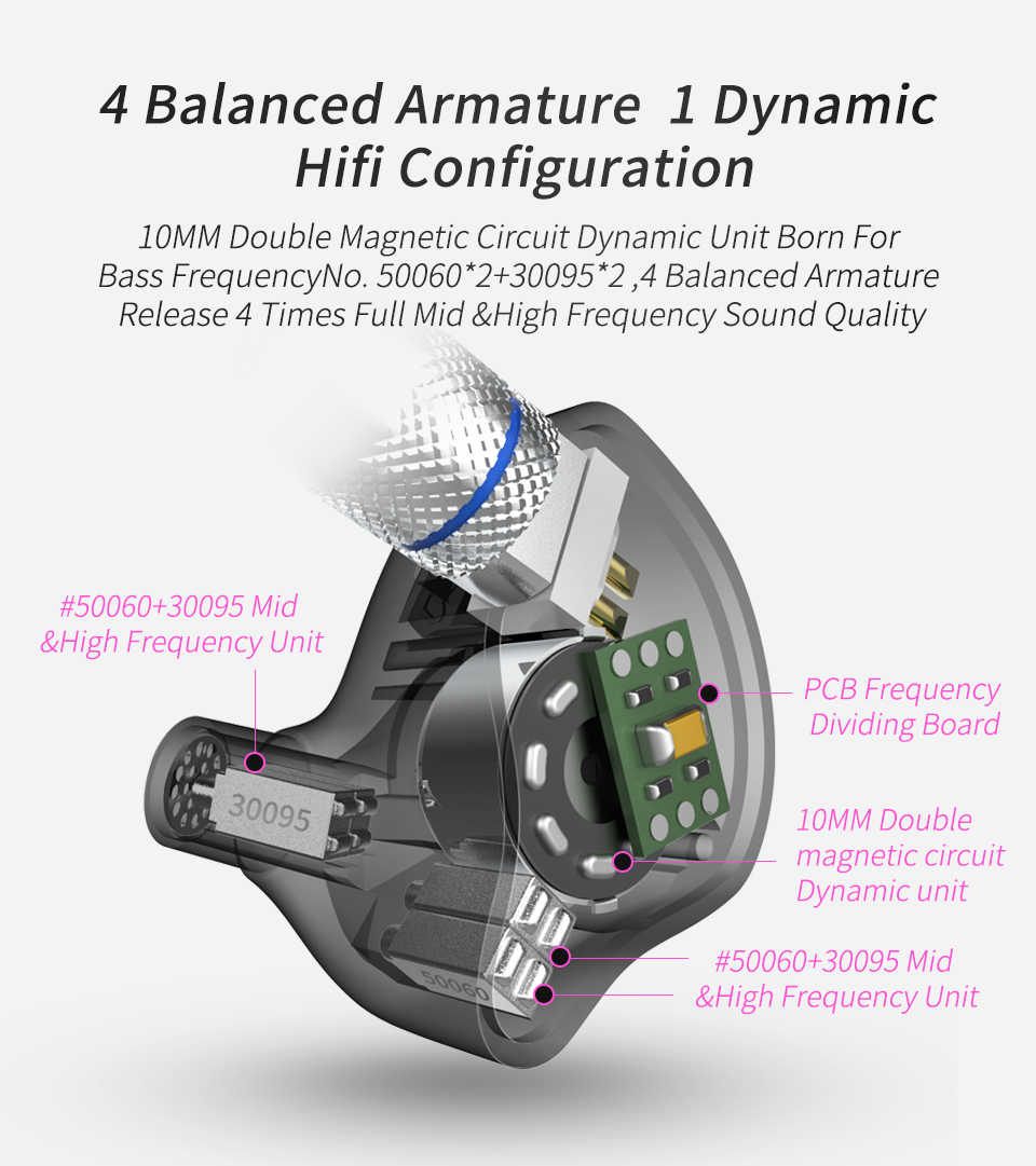 CCA C10 4BA с 1DD гибридные наушники-вкладыши HIFI DJ Monito спортивные наушники для бега 5 приводная гарнитура съемный 2-контактный кабель