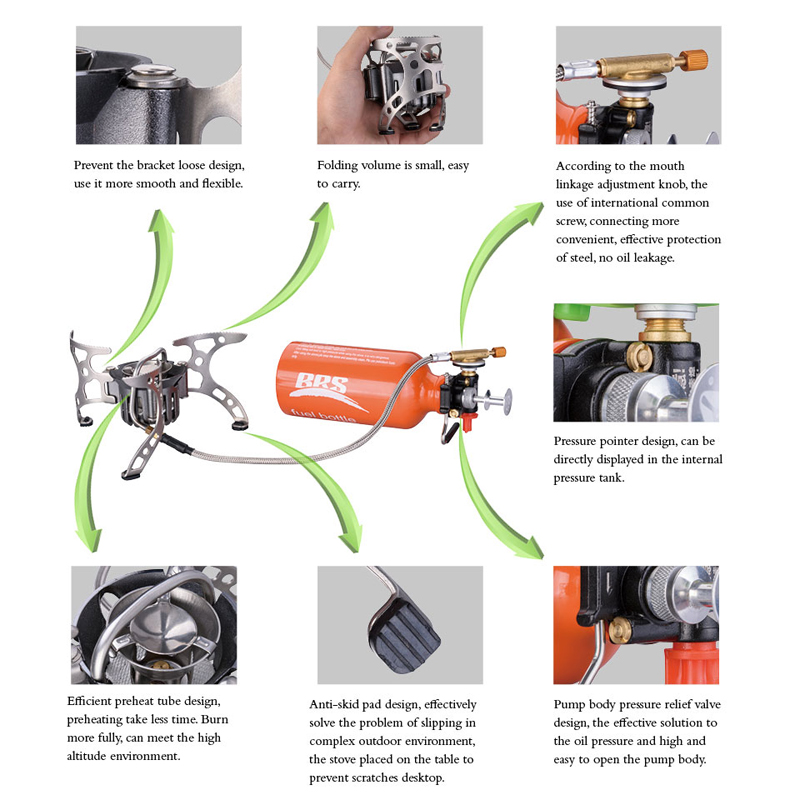 BRS 8A масло/Газ Многофункциональный кемпинг газовая плита для пикника дикий открытый приготовления портативный Сплит Кемпинг ветрозащитная газовая плита - 5