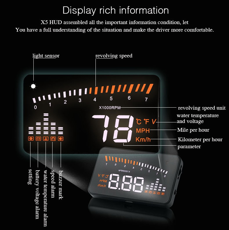 XYCING X5 Car HUD Head Up Display Vehicle OBD2 Car Speedometer Windshield  Projector Driving Speed Alarm Voltage MPH KM/H Display