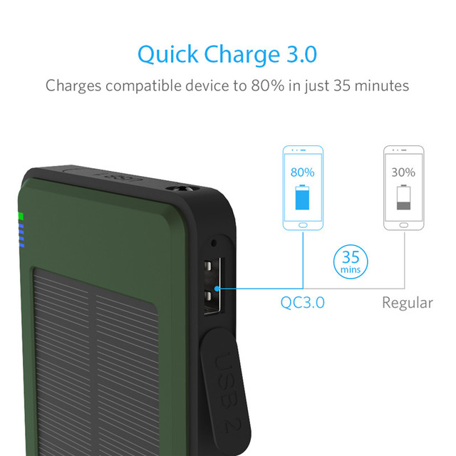 YFW QC3.0 Solar Power Bank External Battery Portable Charging 2.4A Quick Charge Poverbank Waterproof for Mobile Phones iPhone 7