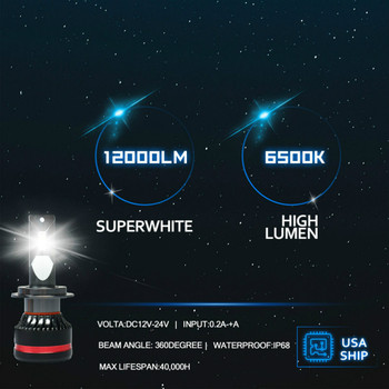 H7 LED Headlight Bulbs Conversion Kit 55W 12,000 LM 55W Extremely Brigh 6500K White 2 Years Warranty for High Beam Low Beam