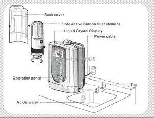 Image 4 - FreeShipping Kangen ionizer/alkaline water/cathodic water/ionic/hydrogen water(JapanTechTaiwan fact)built in NSF filter+pH Meter