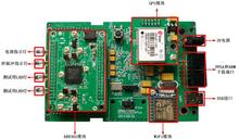 AD9361 development kit, _SDR_ software radio, _Altera_FPGA_ development board