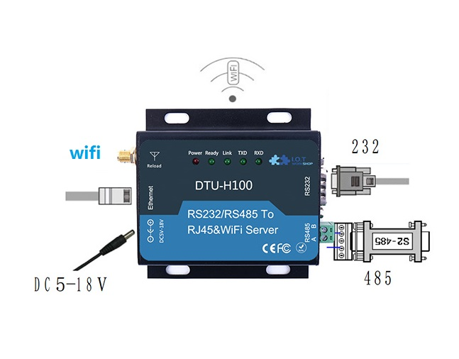 WIFI serial server RS232 485 go to wifi converter DTU Embedded UART to Wi Fi device