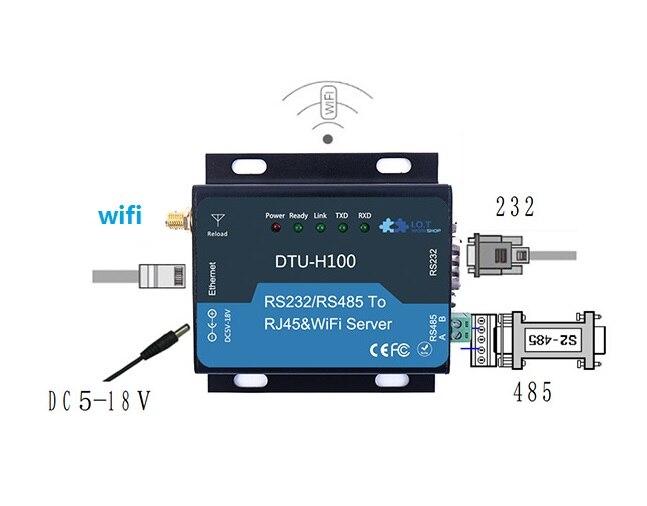 Serveur série WIFI RS232/485 aller au convertisseur wifi DTU intégré UART au périphérique Wi-Fi ITO