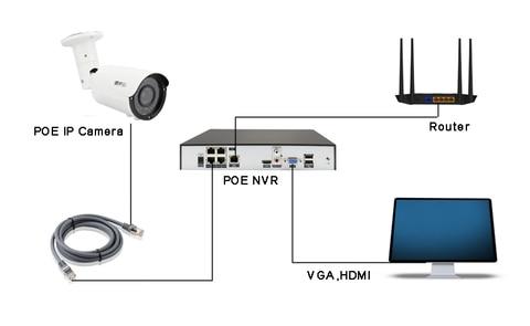 ar livre ip66 zoom metal onvif rosto detectar audio camera ip poe