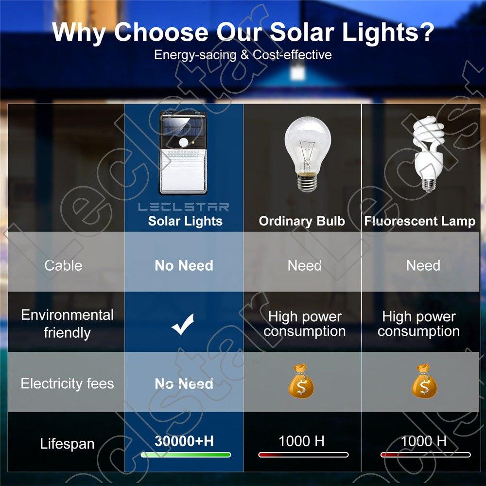Spotlight LED Solar Street Light Street Lamp with Motion Sensor Wall Garden Lights PIR Solar Powered Waterproof Outdoor Lighting (10)