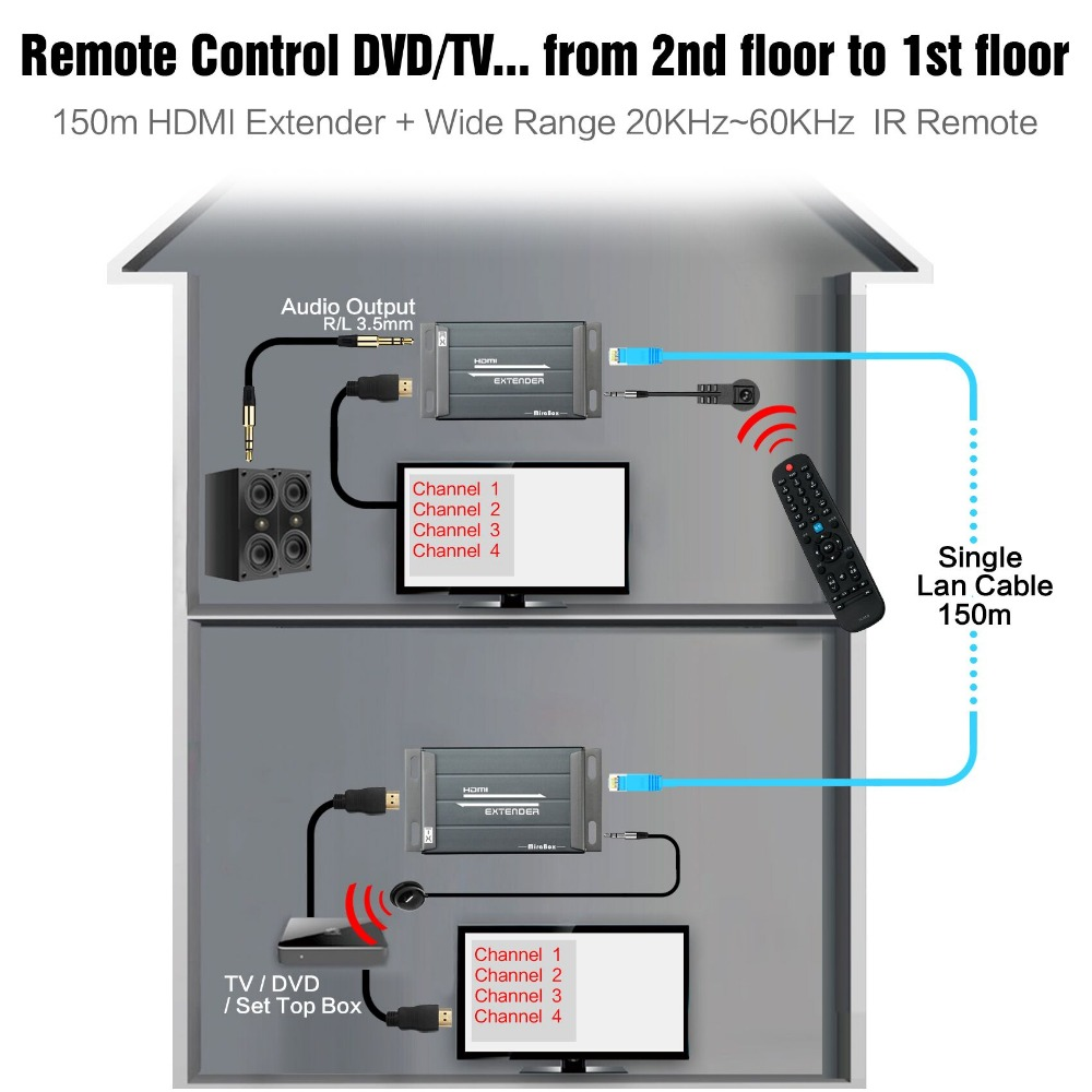 HSV891 IR HDMI Extender Over TCP IP With IR Control and 3 5mm Audio Jack HDMI