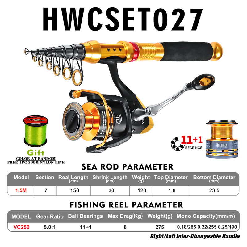 HWCSET027