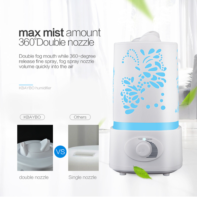 Essential Oil Diffuser Humidifier Air purifier Aroma Diffuser 7 Color LED Carve Mist Maker for Home Office Baby Room Bedroom Spa 3