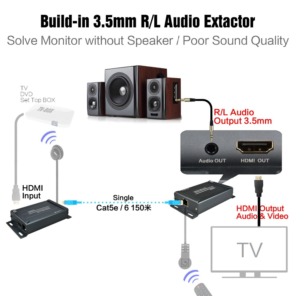 HDMI Transmitter and Receiver TX/RX with IR Control Over IP HDMI Extender IR with 3.5mm jack Over Cat5e/6 RJ45 Ethernet Cable