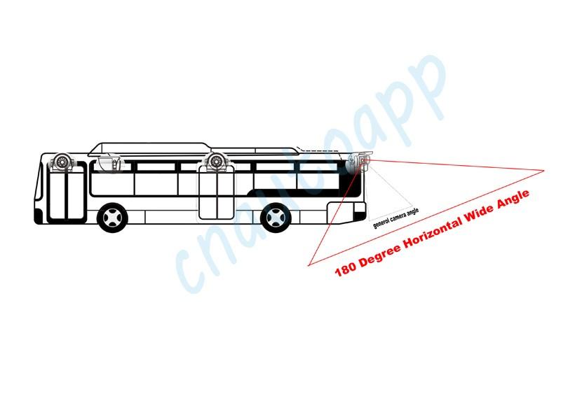 bus-camera-7
