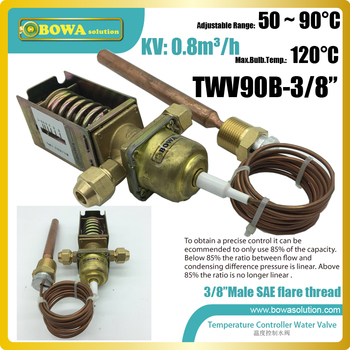 """3/8""""water valves regulate flow rate by temperature changes  in Steam sterilizers, steam water heater and Biomass boilers system"""