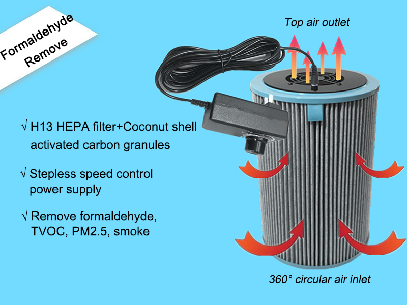 DIY для замены xiaomi Воздухоочистители домашние воздушным hepa-фильтр для пылесоса удалить PM2.5 запах дыма Пыль Формальдегид TVOC