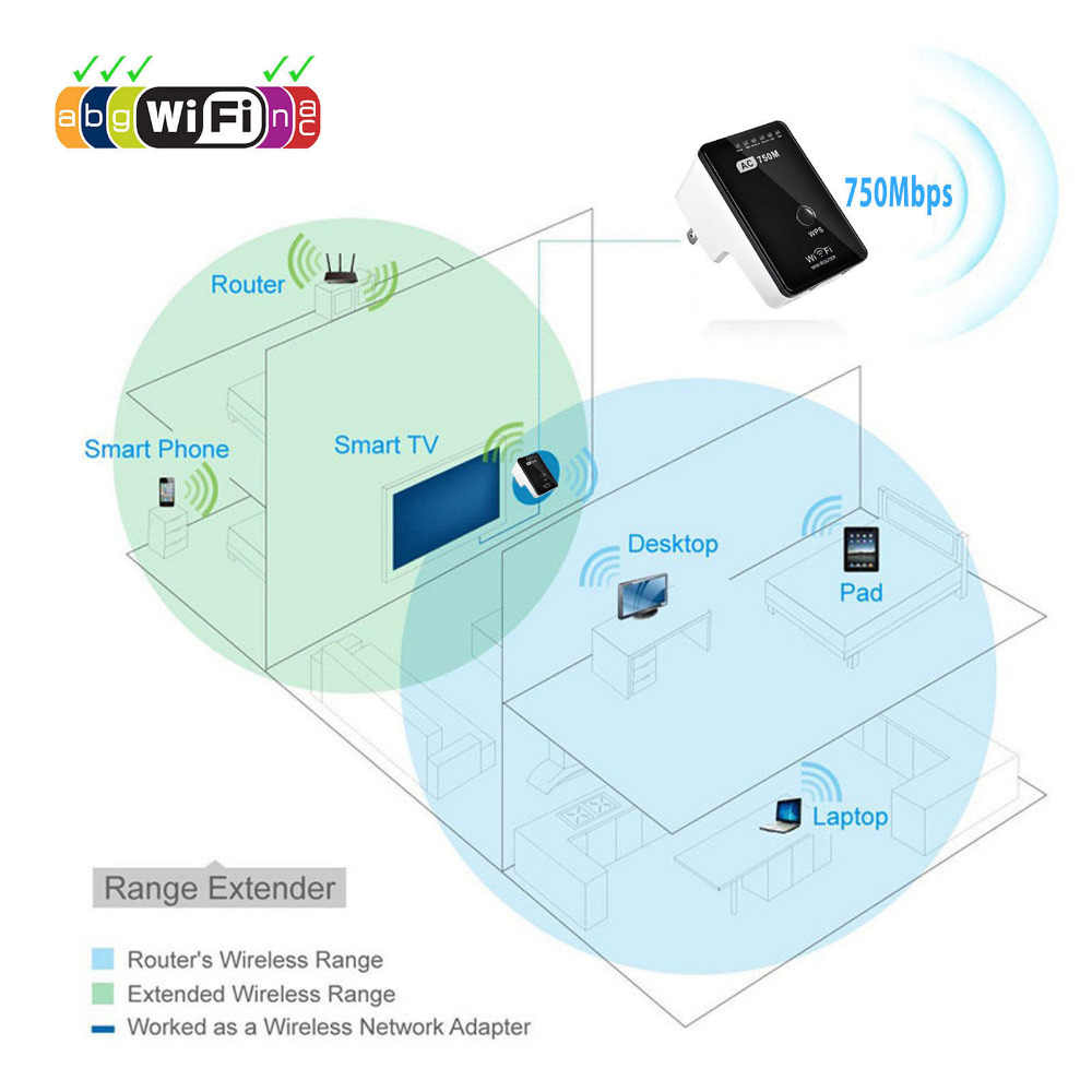pix link ac01 ac750 universal wireless dual band wifi repeater range extender router booster free  [ 1000 x 1000 Pixel ]