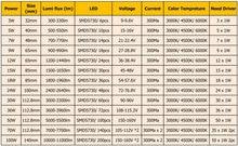 3 W 5 W 7 W 9 W 12 W 15 W 18 W 20 W 24 W SMD5730 בהירות SMD אור לוח הוביל מנורת פנל לתקרת PCB עם LED משלוח חינם