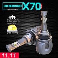11.11 Activity 12v 120w 15600lm 6000k CR EE XHP70 LED car headlight h7 h4 h13 5202 9005 9006 9012 X70 H11 LED headlamp for car