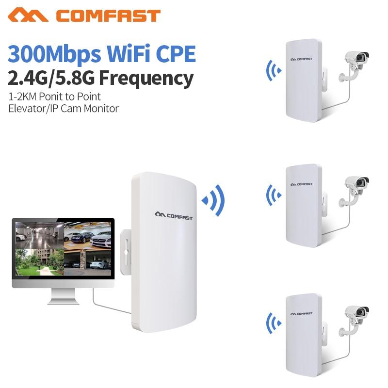 For Wifi IP cctv camera Elevator 24  5G Comfast Long