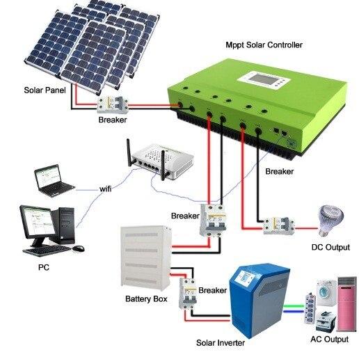 LCD 100A mppt de charge solaire contrôleur 12 v 24 v 36 v 48 v 100A PV régulateur de charge Solaire Batterie avec Rs232 Lan 5KW système