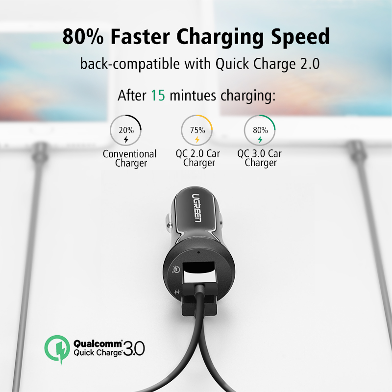 Ugreen Car Charger 5V3A Quick Charge 3.0 Car-Charger Fast Dual USB Port Mobile Phone Charger For Samsung Xiaomi Huawei iPhone LG
