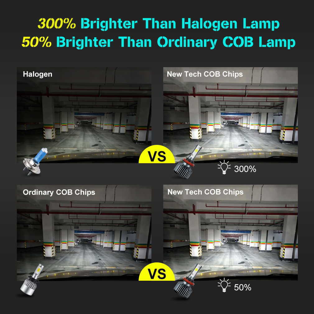 Car Headlight Bulbs LED H1 H3 H27 H7 H11 HB3 HB5 880 9005/HB3 9006/HB4 H4 LED HB1 12V 72W 6000K 12000LM/Pair Lamp Auto Light