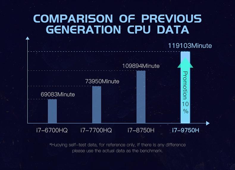 "MaiBenBen X9 Plus Intel i7-9750H+ GTX1050 3g Графика карты/16G Оперативная память/512G+ 1 ТБ/DOS/Win10/17,"" 72% NTSC ips клавиатура с подсветкой Тетрадь"